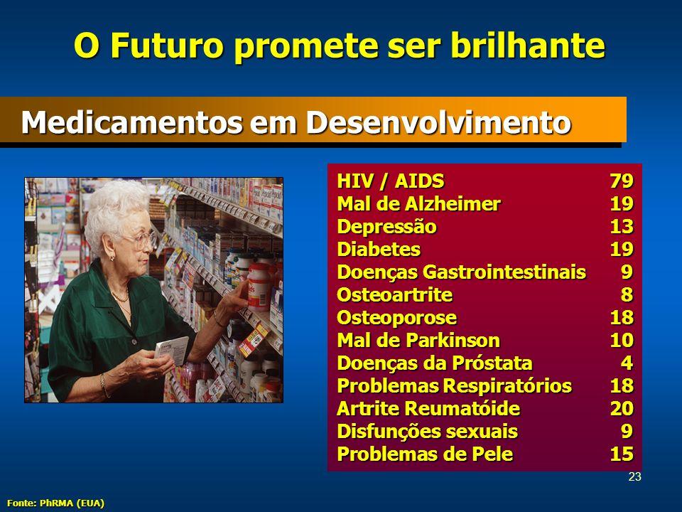 23 HIV / AIDS79 Mal de Alzheimer19 Depressão13 Diabetes19 Doenças Gastrointestinais 9 Osteoartrite 8 Osteoporose18 Mal de Parkinson10 Doenças da Próst