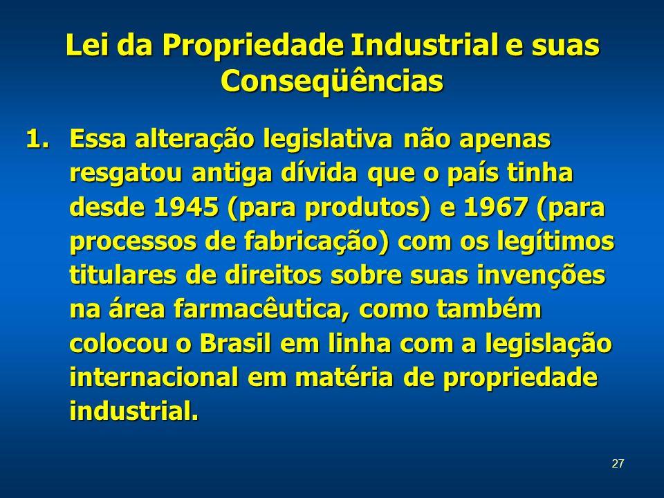 27 1.Essa alteração legislativa não apenas resgatou antiga dívida que o país tinha desde 1945 (para produtos) e 1967 (para processos de fabricação) co