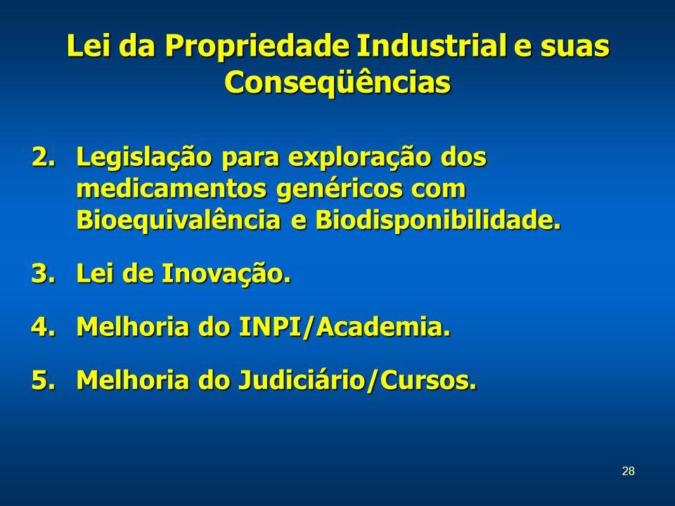 28 2.Legislação para exploração dos medicamentos genéricos com Bioequivalência e Biodisponibilidade. 3.Lei de Inovação. 4.Melhoria do INPI/Academia. 5