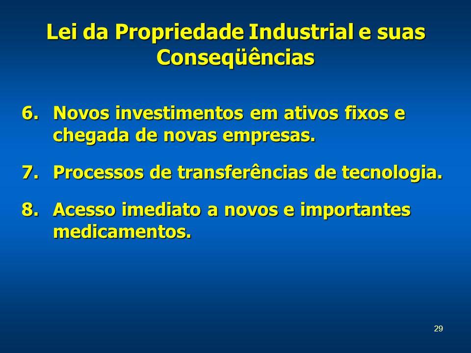 29 6.Novos investimentos em ativos fixos e chegada de novas empresas. 7.Processos de transferências de tecnologia. 8.Acesso imediato a novos e importa