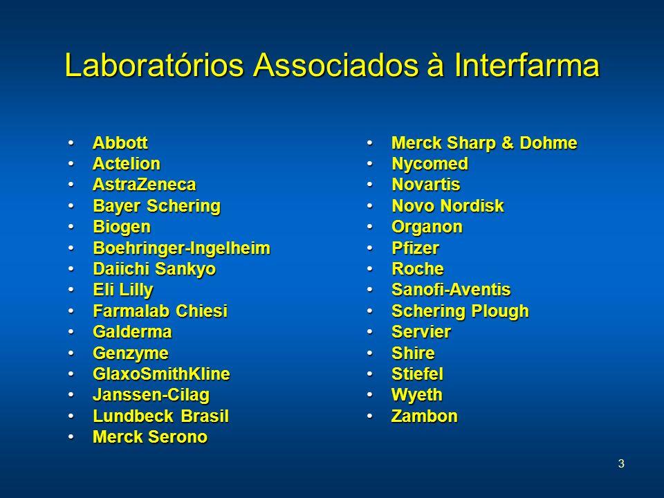 3 Laboratórios Associados à Interfarma AbbottAbbott ActelionActelion AstraZenecaAstraZeneca Bayer ScheringBayer Schering BiogenBiogen Boehringer-Ingel