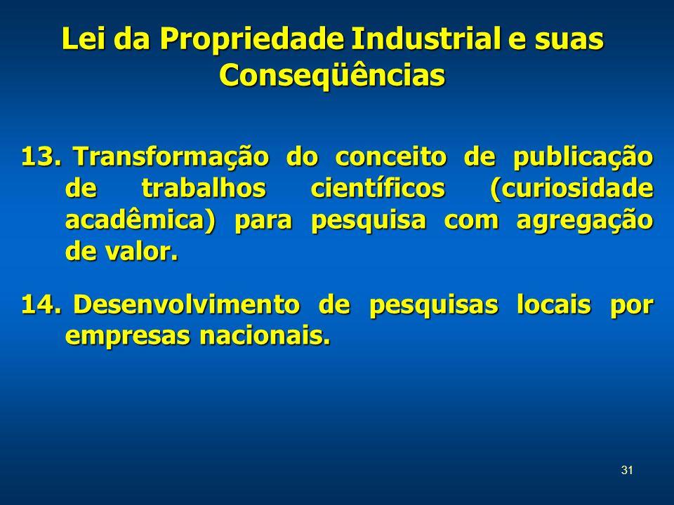 31 Lei da Propriedade Industrial e suas Conseqüências 13. Transformação do conceito de publicação de trabalhos científicos (curiosidade acadêmica) par