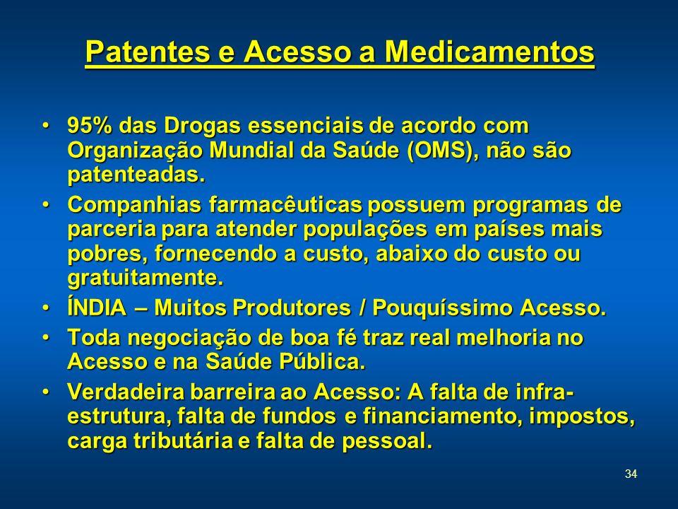 34 Patentes e Acesso a Medicamentos 95% das Drogas essenciais de acordo com Organização Mundial da Saúde (OMS), não são patenteadas.95% das Drogas ess