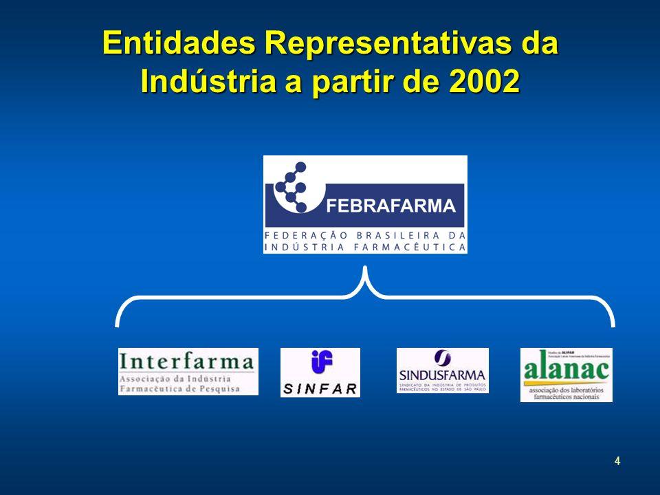 4 Entidades Representativas da Indústria a partir de 2002