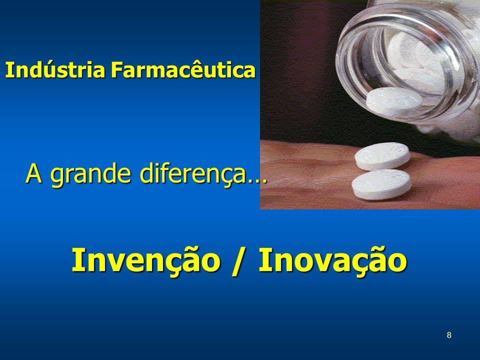 8 Invenção / Inovação Indústria Farmacêutica A grande diferença…