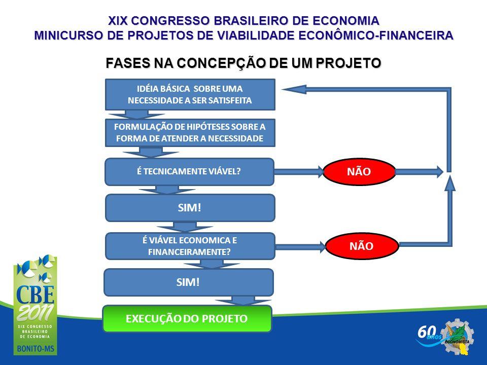 XIX CONGRESSO BRASILEIRO DE ECONOMIA MINICURSO DE PROJETOS DE VIABILIDADE ECONÔMICO-FINANCEIRA FASES NA CONCEPÇÃO DE UM PROJETO IDÉIA BÁSICA SOBRE UMA