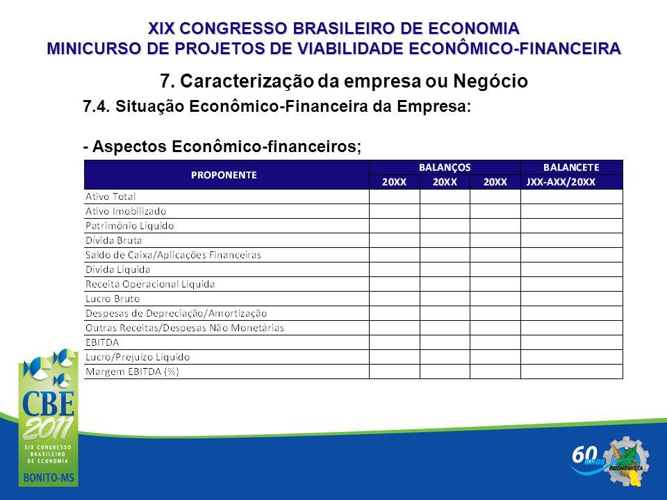XIX CONGRESSO BRASILEIRO DE ECONOMIA MINICURSO DE PROJETOS DE VIABILIDADE ECONÔMICO-FINANCEIRA 7. Caracterização da empresa ou Negócio 7.4. Situação E