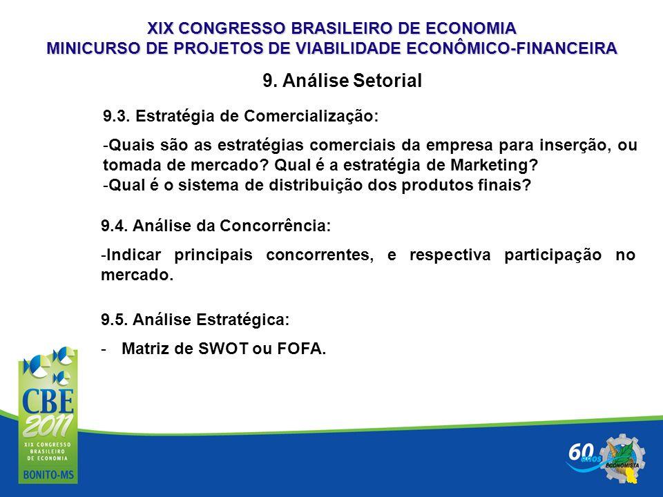 XIX CONGRESSO BRASILEIRO DE ECONOMIA MINICURSO DE PROJETOS DE VIABILIDADE ECONÔMICO-FINANCEIRA 9. Análise Setorial 9.4. Análise da Concorrência: -Indi