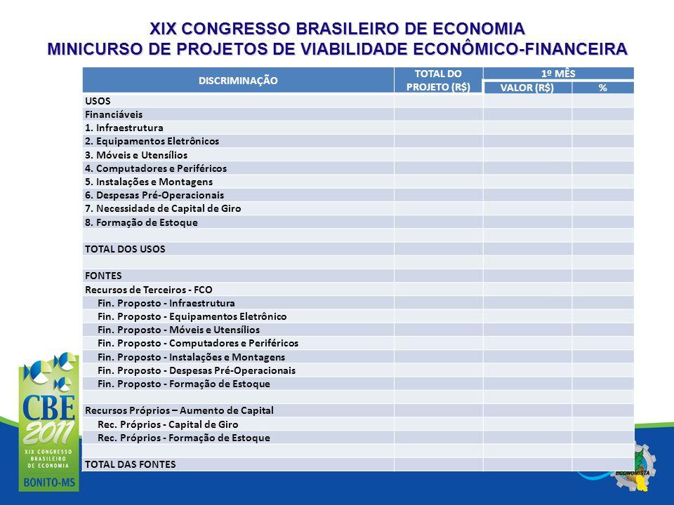 XIX CONGRESSO BRASILEIRO DE ECONOMIA MINICURSO DE PROJETOS DE VIABILIDADE ECONÔMICO-FINANCEIRA DISCRIMINAÇÃO TOTAL DO PROJETO (R$) 1º MÊS VALOR (R$)%