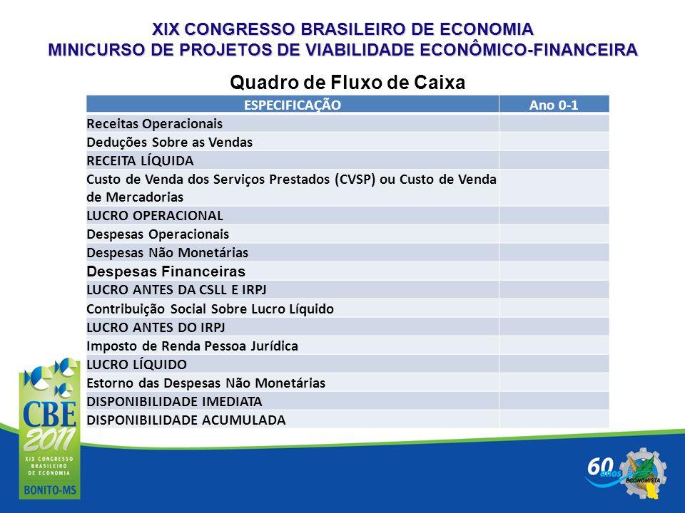 XIX CONGRESSO BRASILEIRO DE ECONOMIA MINICURSO DE PROJETOS DE VIABILIDADE ECONÔMICO-FINANCEIRA Quadro de Fluxo de Caixa ESPECIFICAÇÃOAno 0-1 Receitas