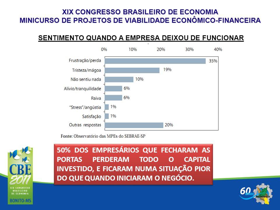 XIX CONGRESSO BRASILEIRO DE ECONOMIA MINICURSO DE PROJETOS DE VIABILIDADE ECONÔMICO-FINANCEIRA 10.