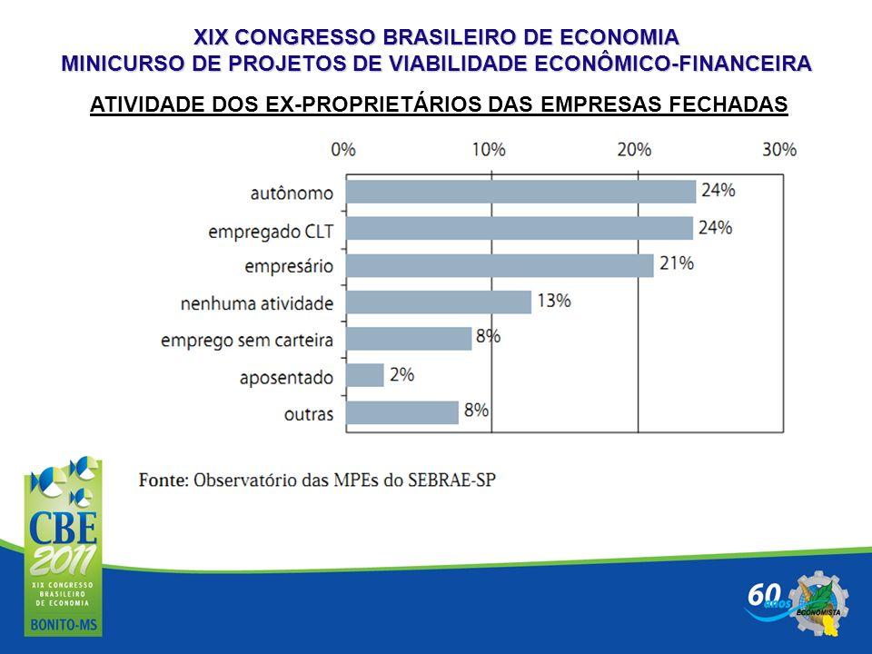 XIX CONGRESSO BRASILEIRO DE ECONOMIA MINICURSO DE PROJETOS DE VIABILIDADE ECONÔMICO-FINANCEIRA ATIVIDADE DOS EX-PROPRIETÁRIOS DAS EMPRESAS FECHADAS