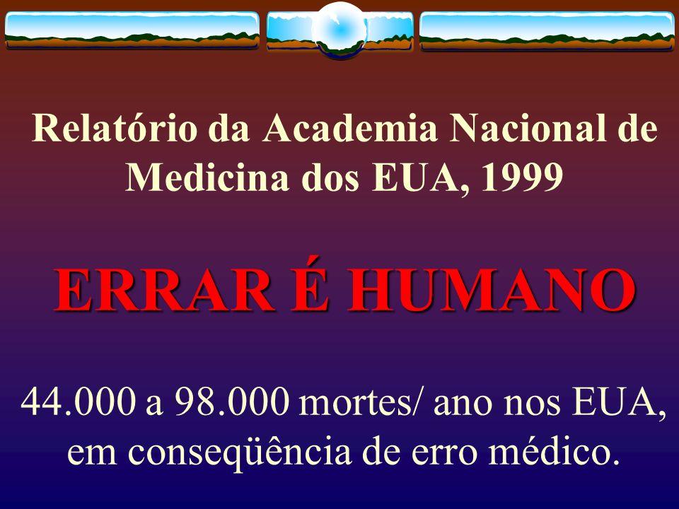 ERRAR É HUMANO Relatório da Academia Nacional de Medicina dos EUA, 1999 ERRAR É HUMANO 44.000 a 98.000 mortes/ ano nos EUA, em conseqüência de erro mé