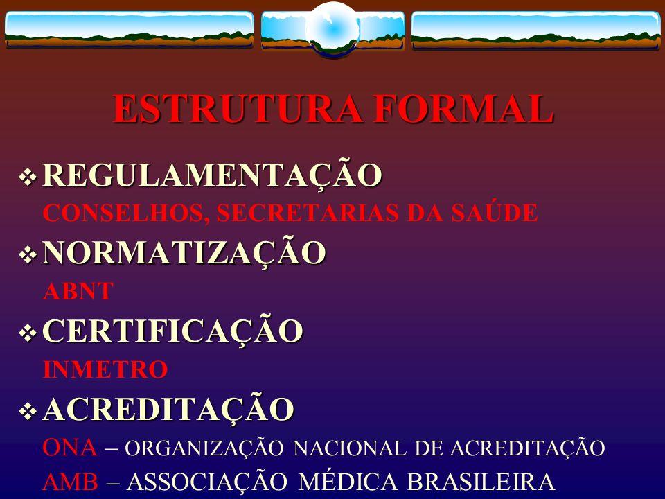 ESTRUTURA FORMAL REGULAMENTAÇÃO REGULAMENTAÇÃO CONSELHOS, SECRETARIAS DA SAÚDE NORMATIZAÇÃO NORMATIZAÇÃO ABNT CERTIFICAÇÃO CERTIFICAÇÃO INMETRO ACREDI