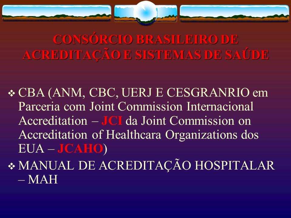 CONSÓRCIO BRASILEIRO DE ACREDITAÇÃO E SISTEMAS DE SAÚDE CBA (ANM, CBC, UERJ E CESGRANRIO em Parceria com Joint Commission Internacional Accreditation