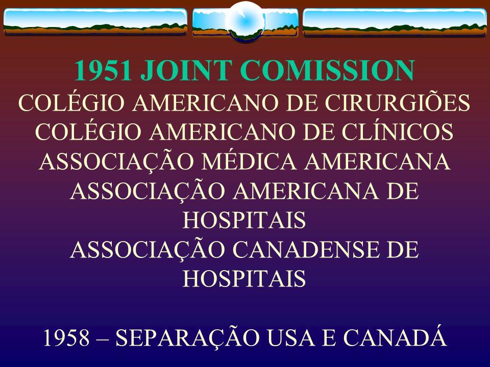 1951 JOINT COMISSION COLÉGIO AMERICANO DE CIRURGIÕES COLÉGIO AMERICANO DE CLÍNICOS ASSOCIAÇÃO MÉDICA AMERICANA ASSOCIAÇÃO AMERICANA DE HOSPITAIS ASSOC