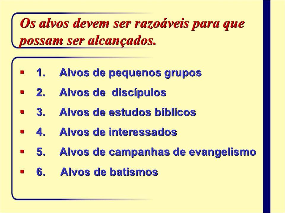 1. Alvos de pequenos grupos 2. Alvos de discípulos 3. Alvos de estudos bíblicos 4. Alvos de interessados 5. Alvos de campanhas de evangelismo 6. Alvos