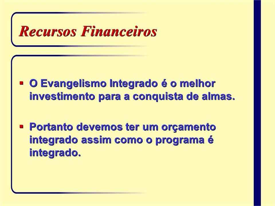 Recursos Financeiros O Evangelismo Integrado é o melhor investimento para a conquista de almas. Portanto devemos ter um orçamento integrado assim como