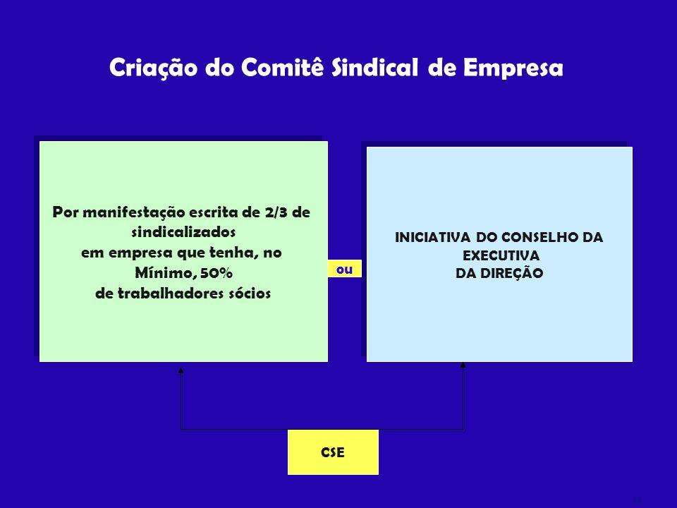 16 Sala do Comitê Sindical de Empresa na KG Estamparia e Ferramentaria, Usinagem e Montagem Ltda.