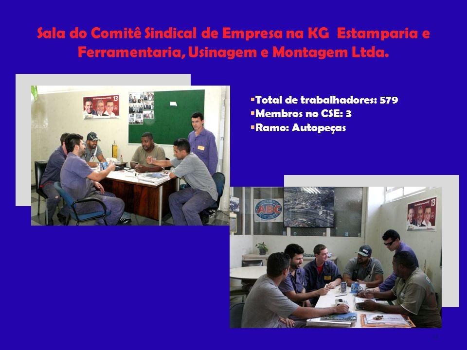 17 Sala do Comitê Sindical de Empresa na Rolls Royce Ltda Autopeças 268 trabalhadores 02 membros no CSE