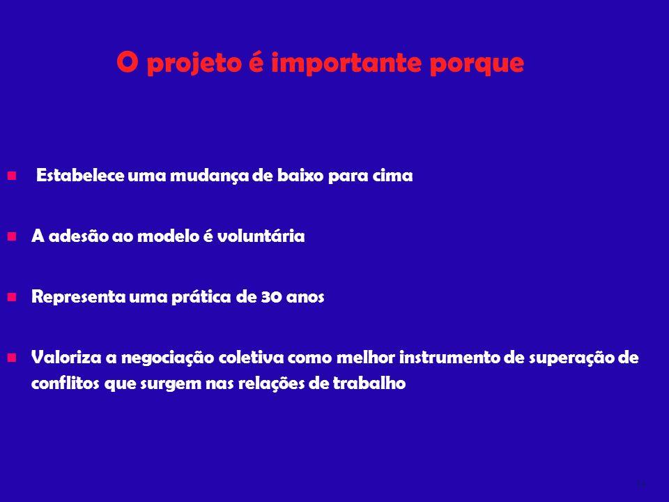 35 Estimula a representatividade dos Sindicatos Valoriza Empresas que se pautam pelos princípios da responsabilidade social Mostra que o Governo Dilma alia o crescimento econômico com novos e melhores padrões de relações do trabalho