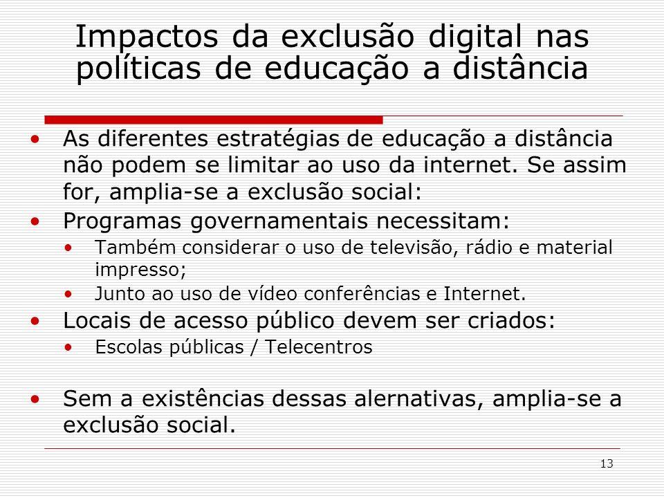 13 Impactos da exclusão digital nas políticas de educação a distância As diferentes estratégias de educação a distância não podem se limitar ao uso da internet.