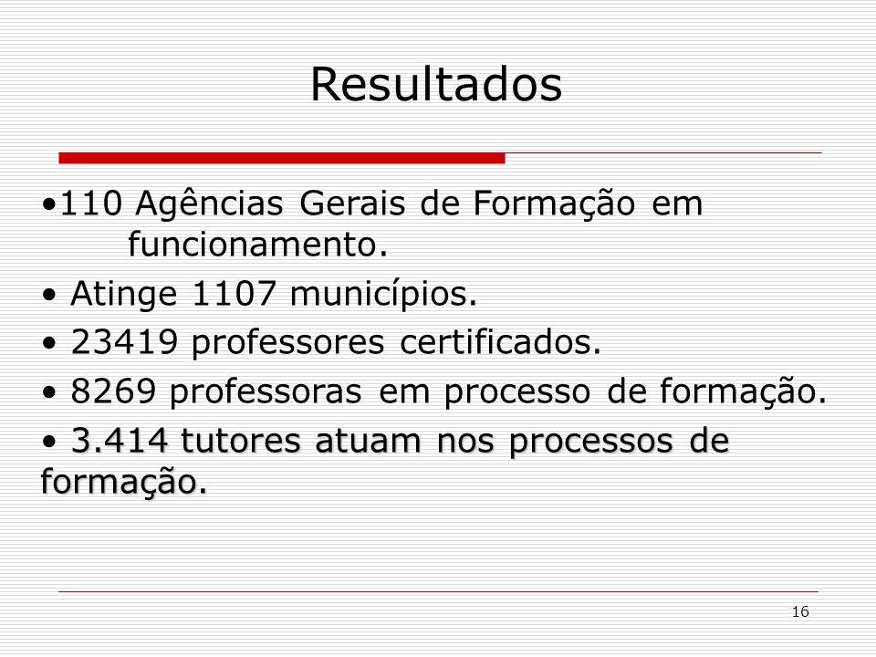 16 Resultados 110 Agências Gerais de Formação em funcionamento.