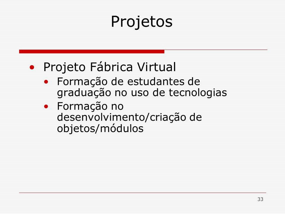 33 Projetos Projeto Fábrica Virtual Formação de estudantes de graduação no uso de tecnologias Formação no desenvolvimento/criação de objetos/módulos