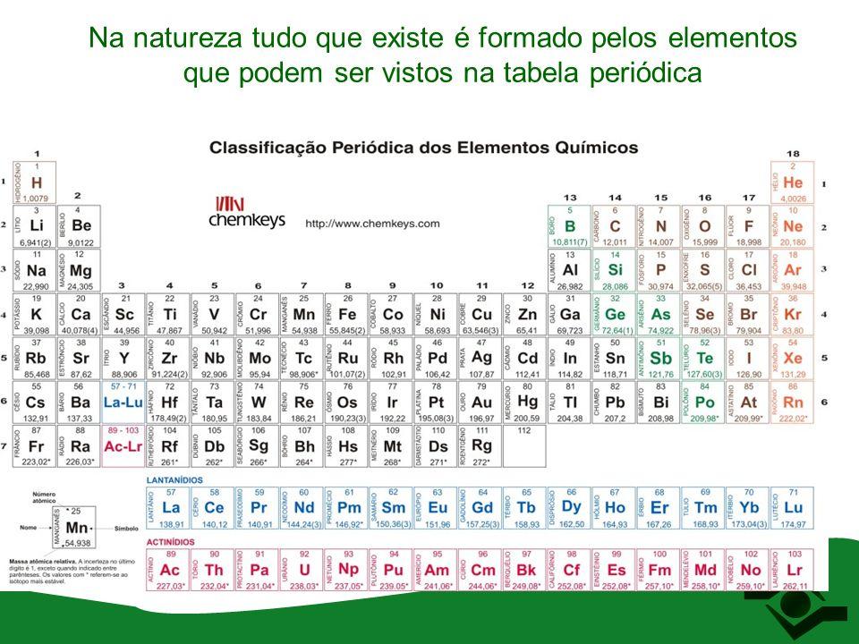 Na natureza tudo que existe é formado pelos elementos que podem ser vistos na tabela periódica