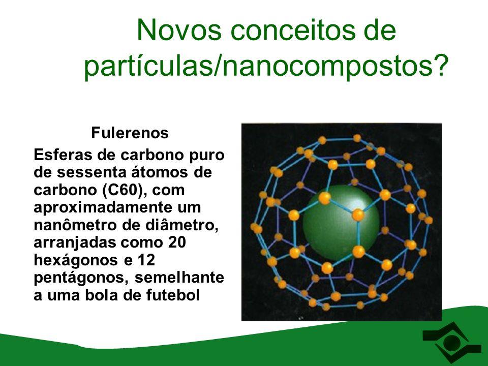Novos conceitos de partículas/nanocompostos? Fulerenos Esferas de carbono puro de sessenta átomos de carbono (C60), com aproximadamente um nanômetro d