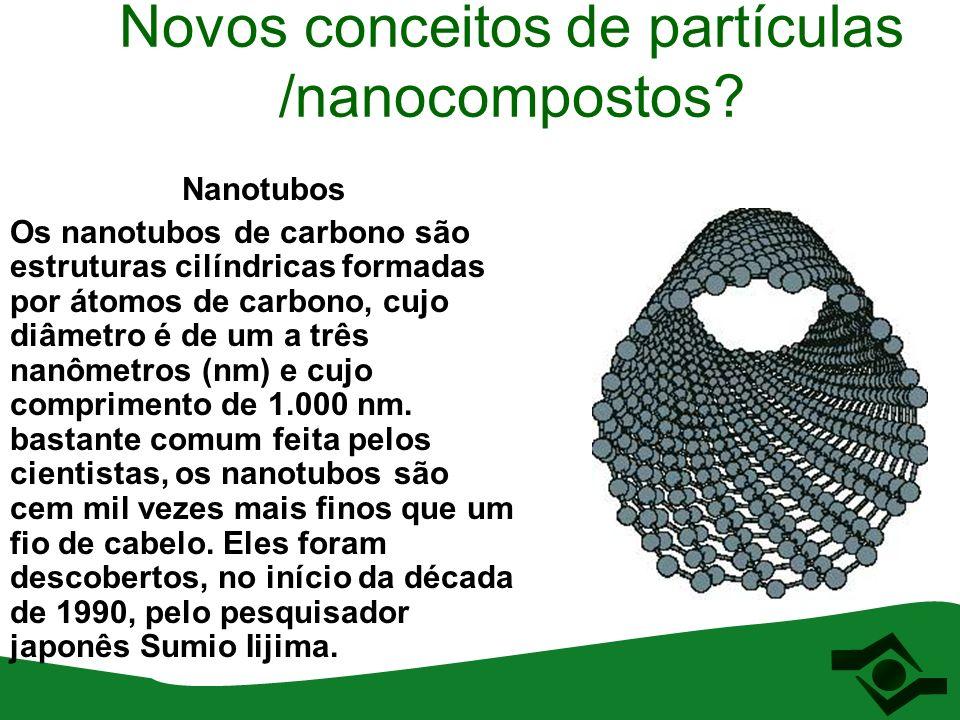 Novos conceitos de partículas /nanocompostos? Nanotubos Os nanotubos de carbono são estruturas cilíndricas formadas por átomos de carbono, cujo diâmet