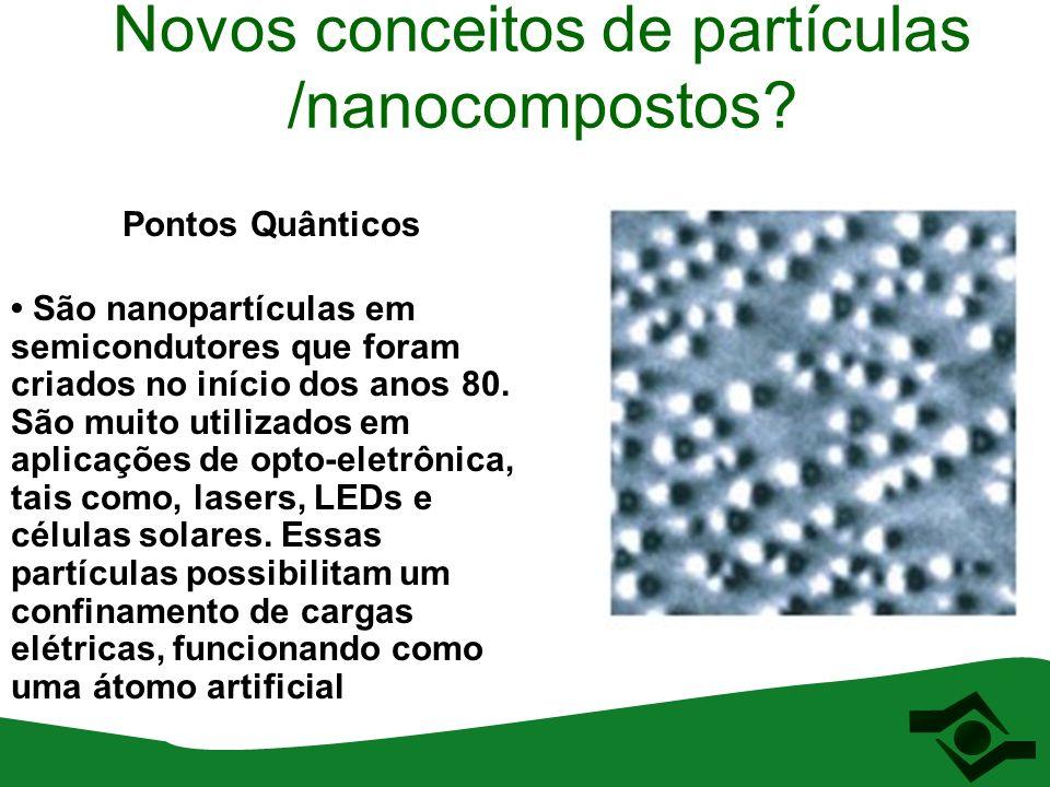 Novos conceitos de partículas /nanocompostos? Pontos Quânticos São nanopartículas em semicondutores que foram criados no início dos anos 80. São muito