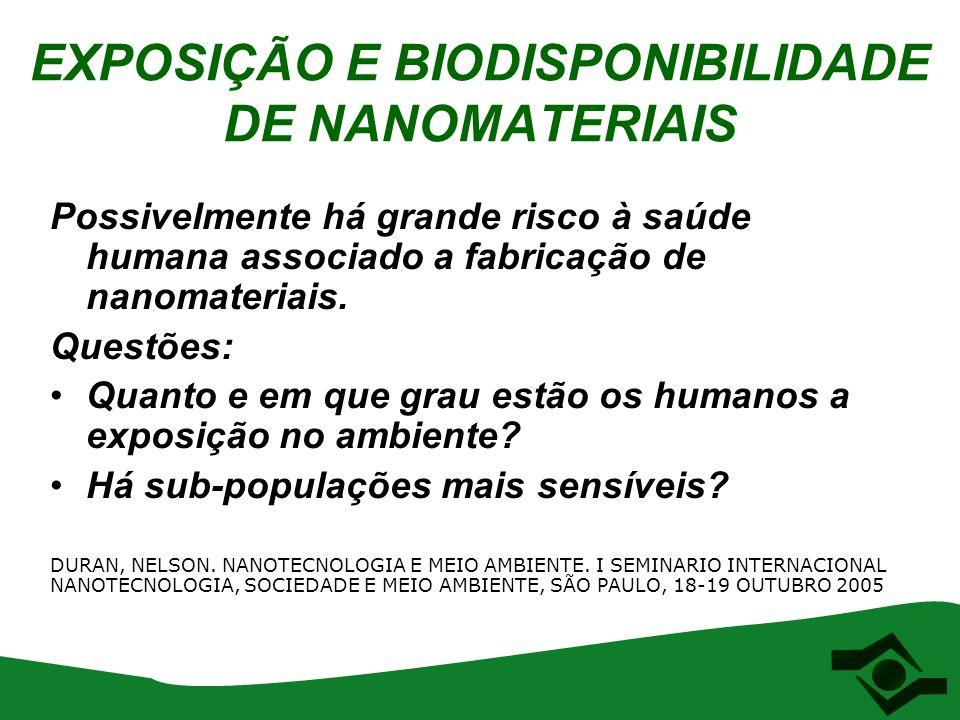 EXPOSIÇÃO E BIODISPONIBILIDADE DE NANOMATERIAIS Possivelmente há grande risco à saúde humana associado a fabricação de nanomateriais. Questões: Quanto