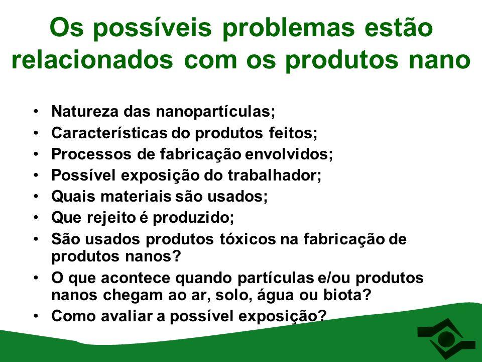 Os possíveis problemas estão relacionados com os produtos nano Natureza das nanopartículas; Características do produtos feitos; Processos de fabricaçã