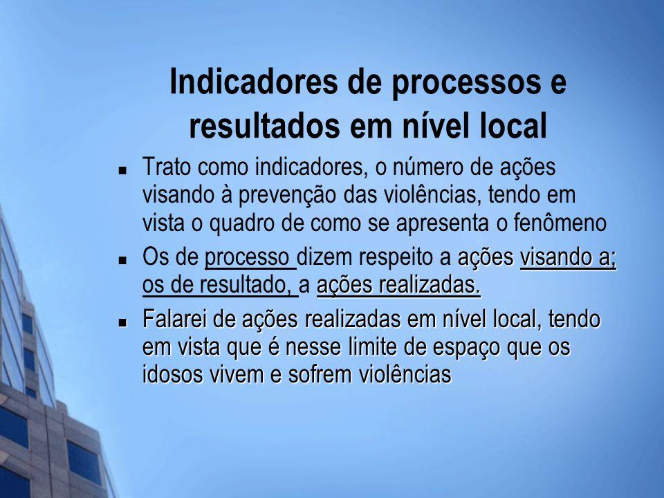 Indicadores de processos e resultados em nível local Trato como indicadores, o número de ações visando à prevenção das violências, tendo em vista o qu