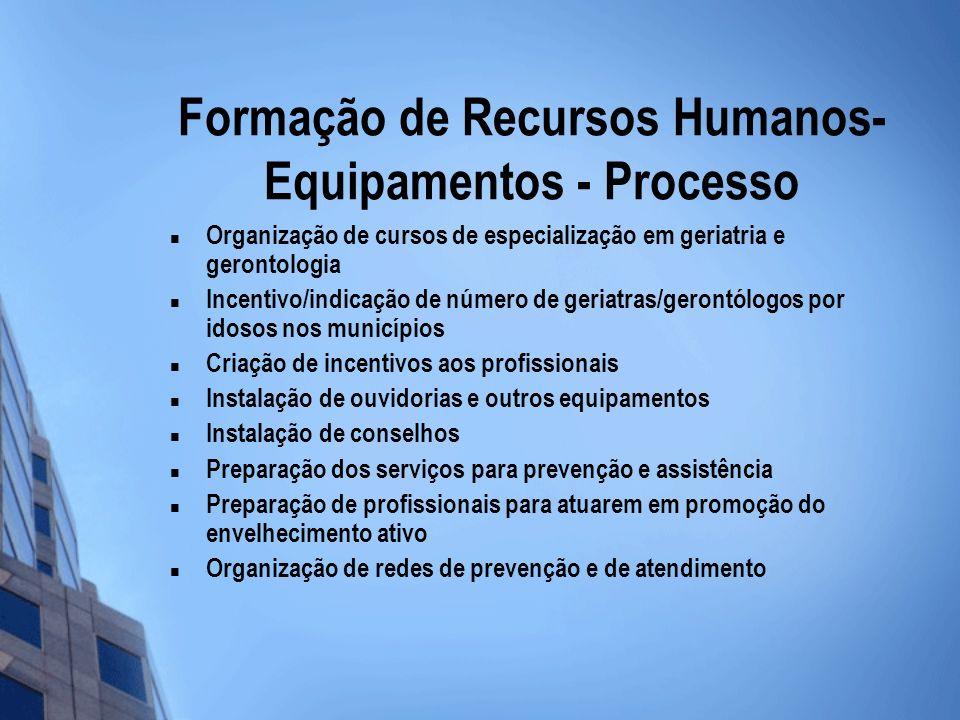 Formação de Recursos Humanos- Equipamentos - Processo Organização de cursos de especialização em geriatria e gerontologia Incentivo/indicação de númer