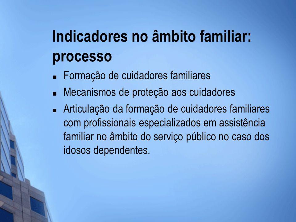 Indicadores no âmbito familiar: processo Formação de cuidadores familiares Mecanismos de proteção aos cuidadores Articulação da formação de cuidadores