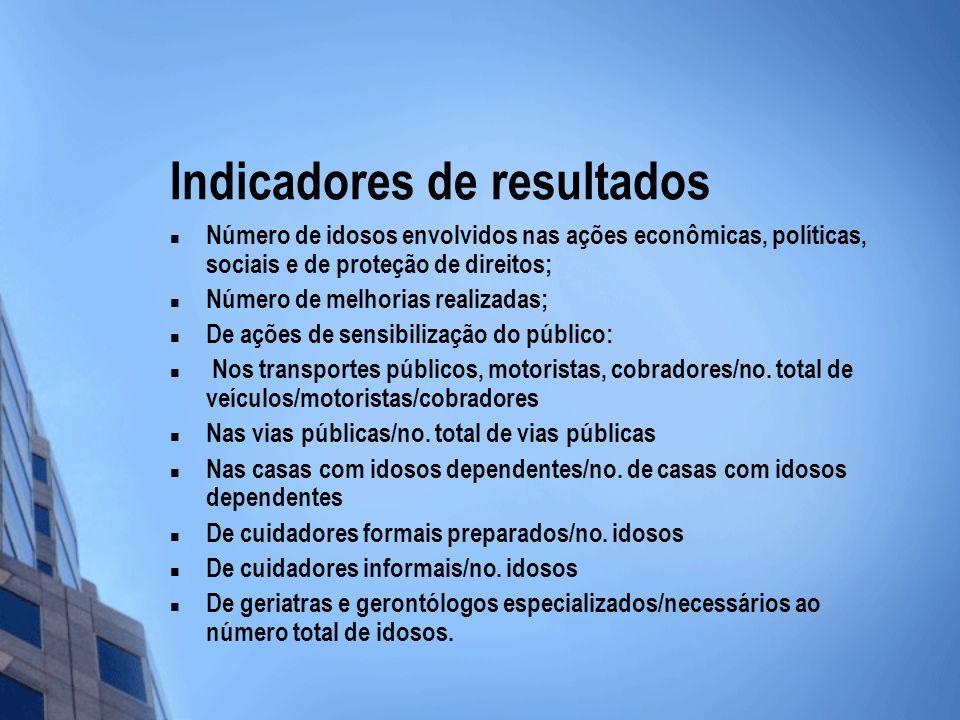 Indicadores de resultados Número de idosos envolvidos nas ações econômicas, políticas, sociais e de proteção de direitos; Número de melhorias realizad