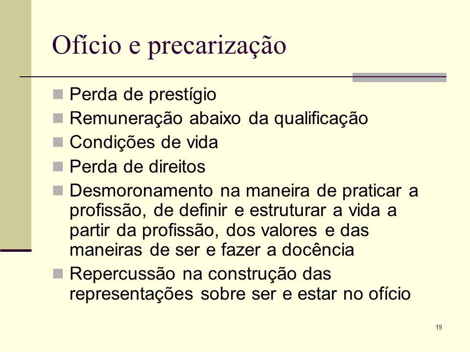 19 Ofício e precarização Perda de prestígio Remuneração abaixo da qualificação Condições de vida Perda de direitos Desmoronamento na maneira de pratic