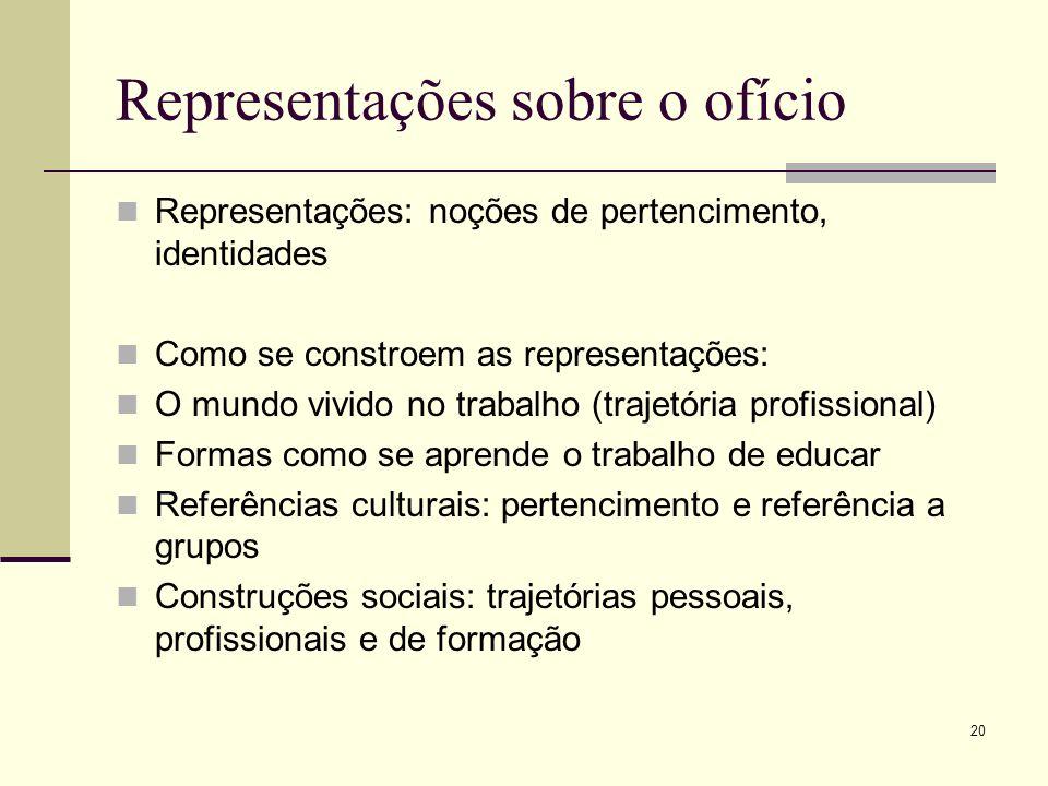 20 Representações sobre o ofício Representações: noções de pertencimento, identidades Como se constroem as representações: O mundo vivido no trabalho