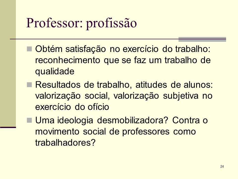 24 Professor: profissão Obtém satisfação no exercício do trabalho: reconhecimento que se faz um trabalho de qualidade Resultados de trabalho, atitudes