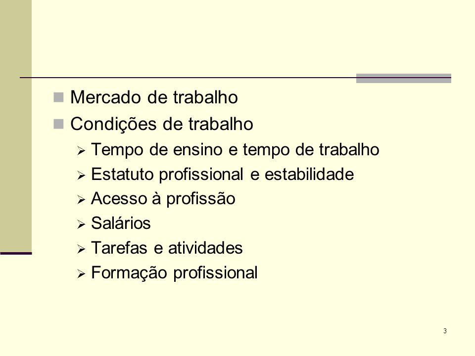 3 Mercado de trabalho Condições de trabalho Tempo de ensino e tempo de trabalho Estatuto profissional e estabilidade Acesso à profissão Salários Taref
