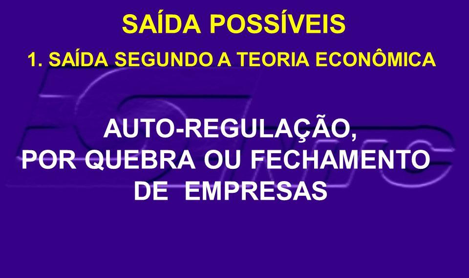 1. SAÍDA SEGUNDO A TEORIA ECONÔMICA AUTO-REGULAÇÃO, POR QUEBRA OU FECHAMENTO DE EMPRESAS SAÍDA POSSÍVEIS
