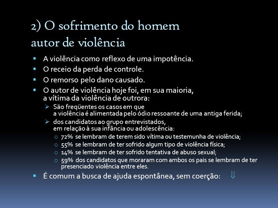 2) O sofrimento do homem autor de violência A violência como reflexo de uma impotência. O receio da perda de controle. O remorso pelo dano causado. O