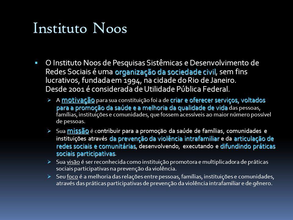 Instituto Noos organização da sociedade civil O Instituto Noos de Pesquisas Sistêmicas e Desenvolvimento de Redes Sociais é uma organização da socieda