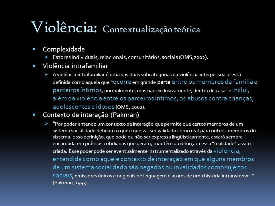 Violência: Contextualização teórica Complexidade Fatores individuais, relacionais, comunitários, sociais (OMS,2002). Violência intrafamiliar A violênc