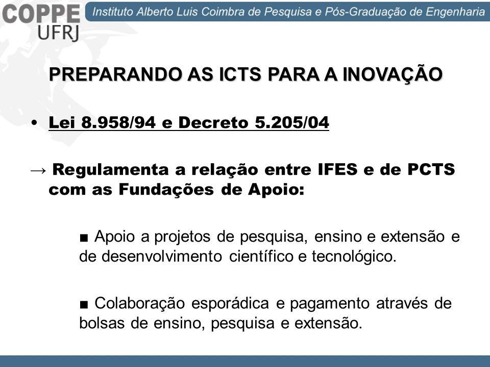 PREPARANDO AS ICTS PARA A INOVAÇÃO Lei 8.958/94 e Decreto 5.205/04 Regulamenta a relação entre IFES e de PCTS com as Fundações de Apoio: Apoio a proje