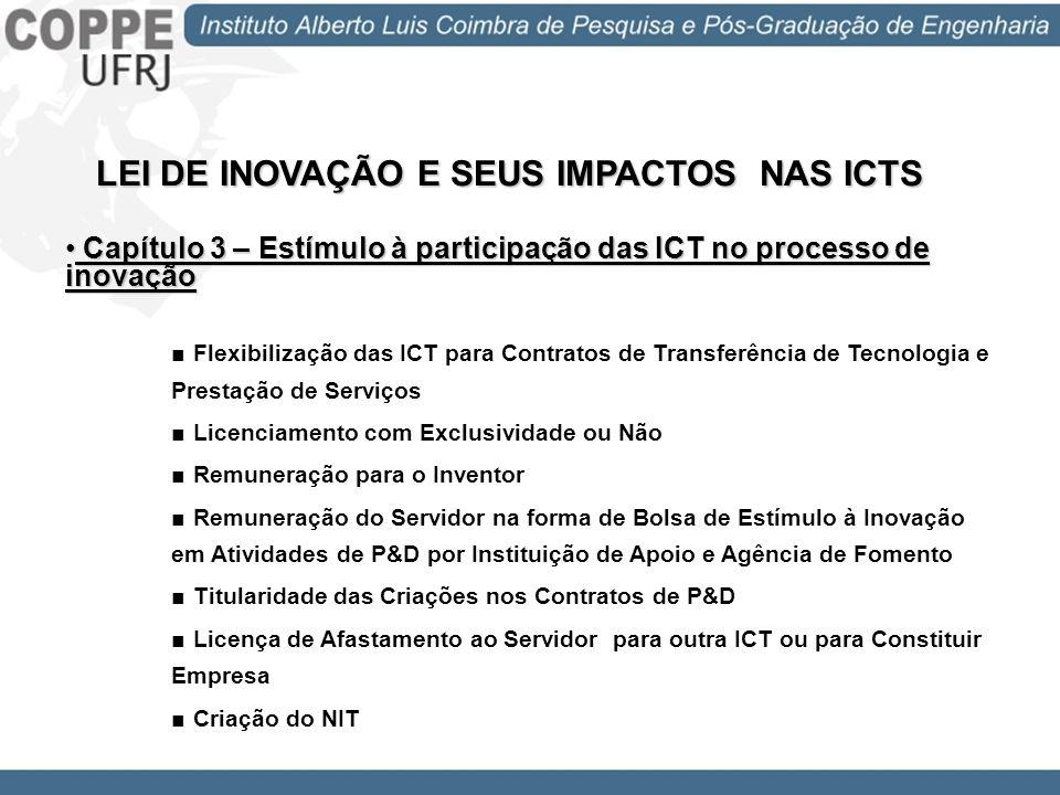 LEI DE INOVAÇÃO E SEUS IMPACTOS NAS ICTS Capítulo 3 – Estímulo à participação das ICT no processo de inovação Capítulo 3 – Estímulo à participação das