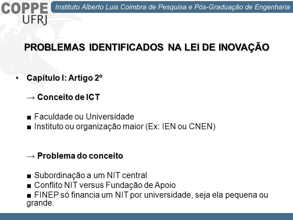 PROBLEMAS IDENTIFICADOS NA LEI DE INOVAÇÃO Capítulo I: Artigo 2ºCapítulo I: Artigo 2º Conceito de ICT Conceito de ICT Faculdade ou Universidade Instit
