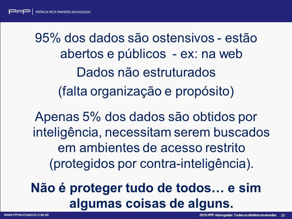 2010 PPP Advogados. Todos os direitos reservados. WWW.PPPADVOGADOS.COM.BR 25 95% dos dados são ostensivos - estão abertos e públicos - ex: na web Dado